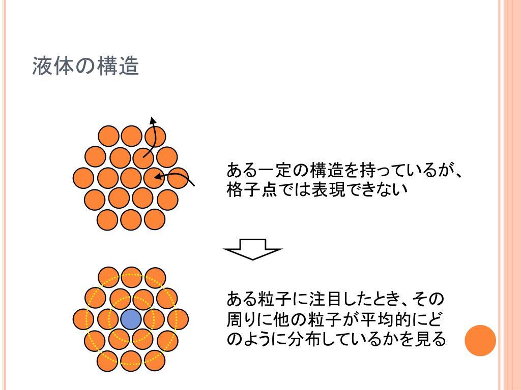 液体の構造