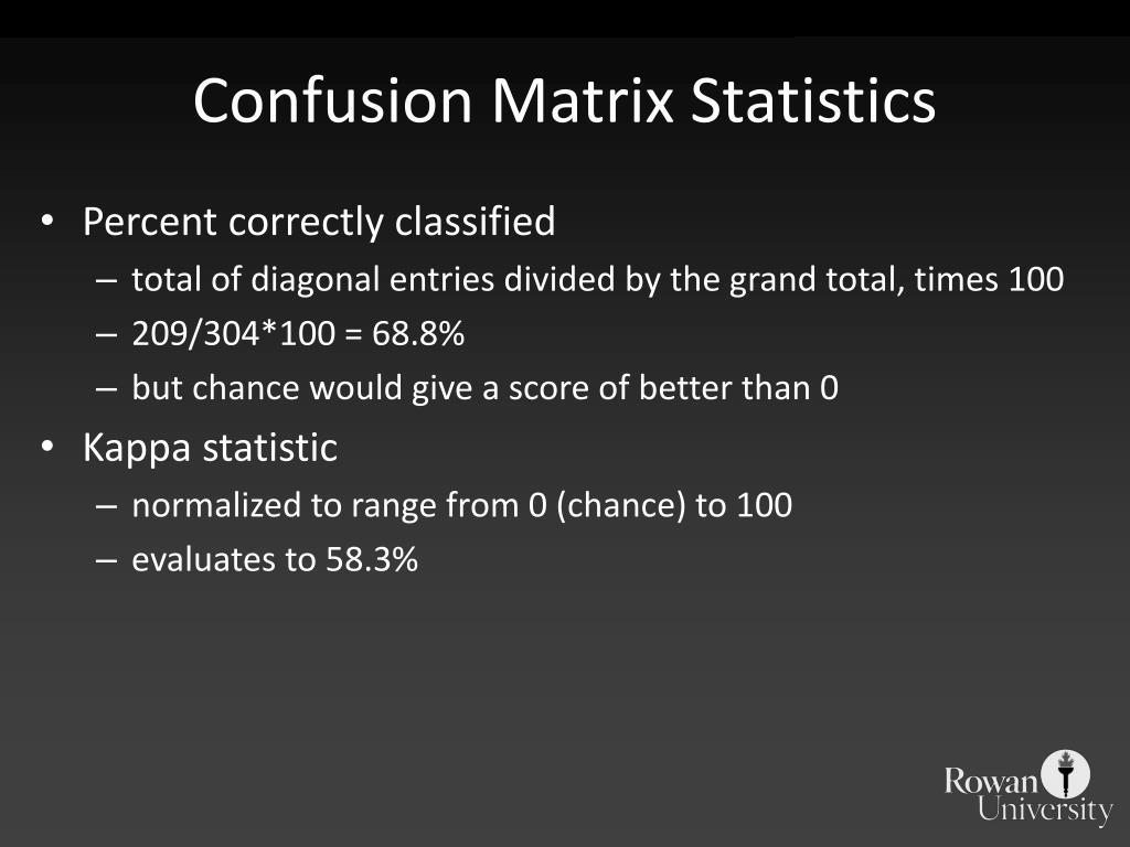 Confusion Matrix Statistics