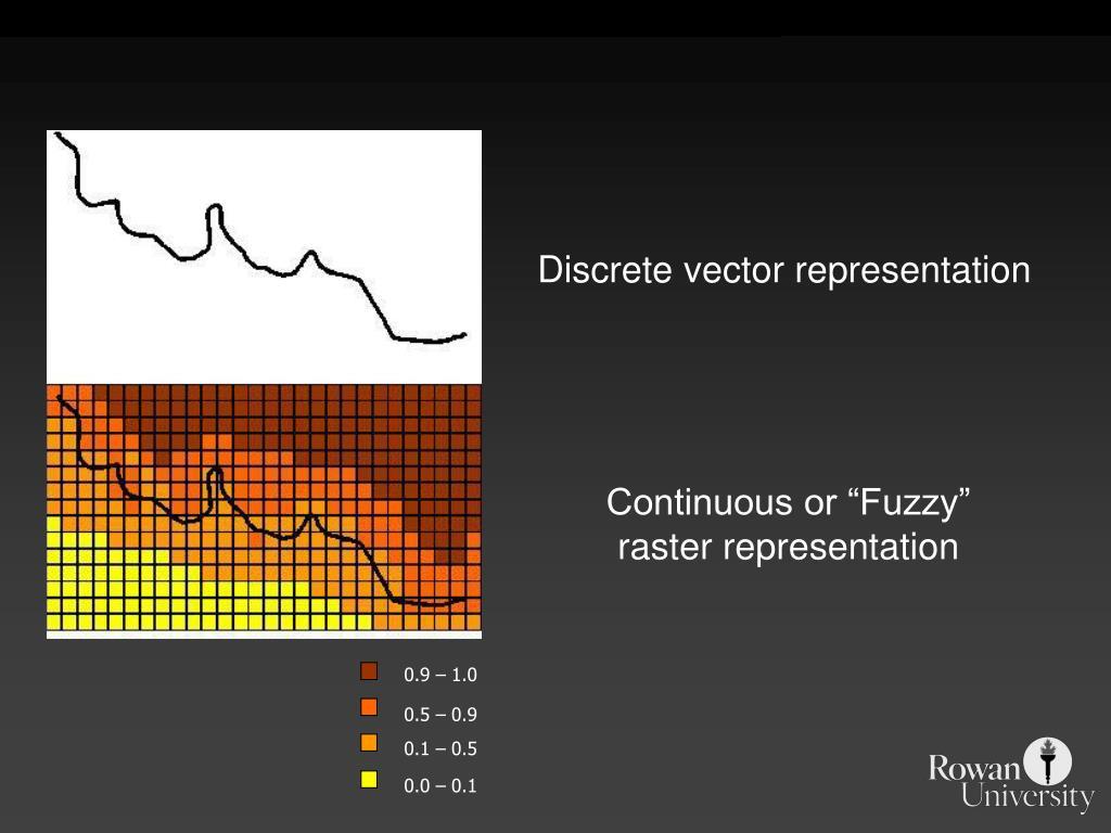 Discrete vector representation