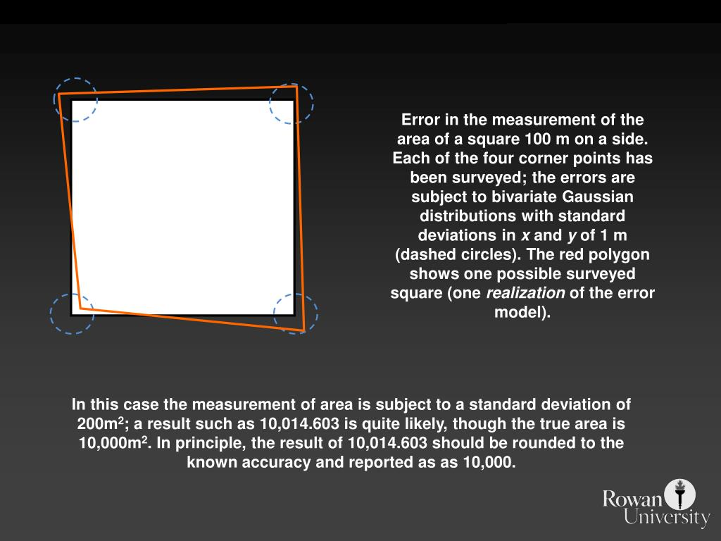 Error in the measurement of the area of a square 100 m on a side. Each of the four corner points has been surveyed; the errors are subject to bivariate Gaussian distributions with standard deviations in