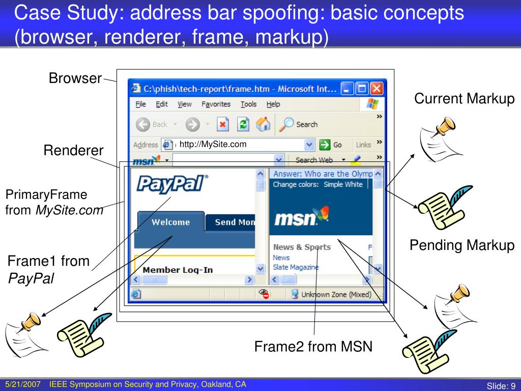 Case Study: address bar spoofing: basic concepts