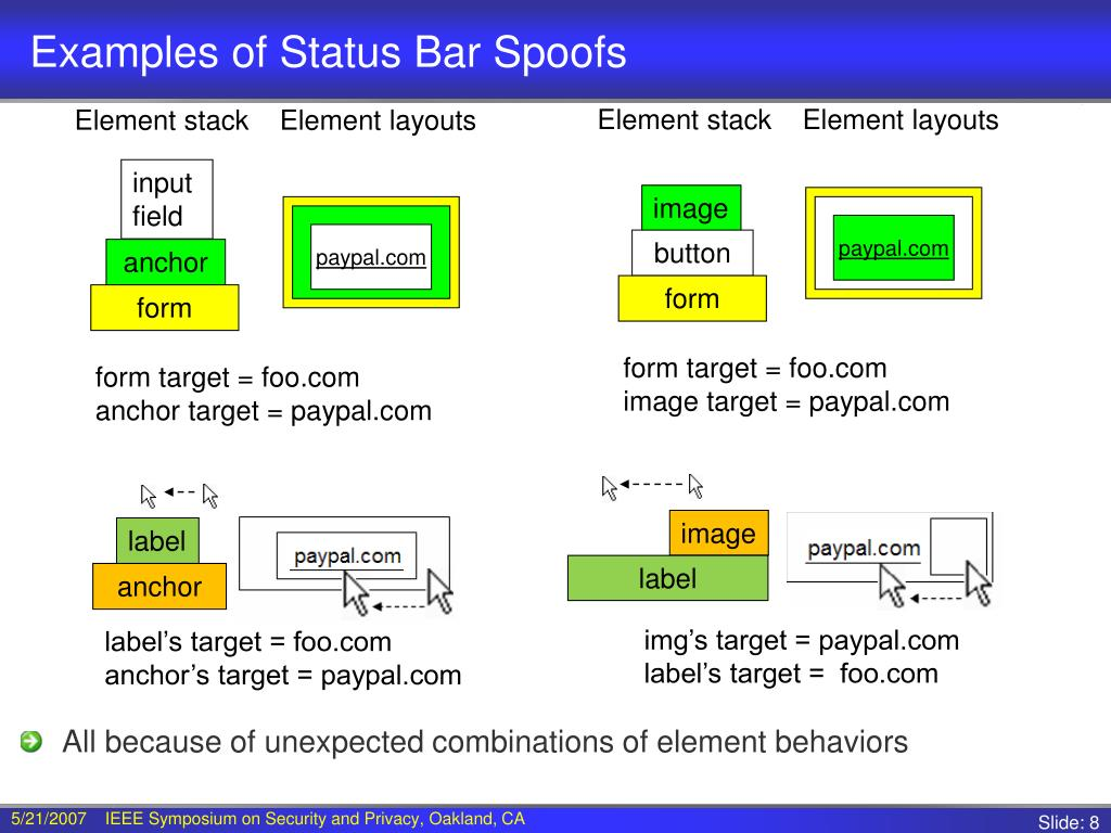 Examples of Status Bar Spoofs