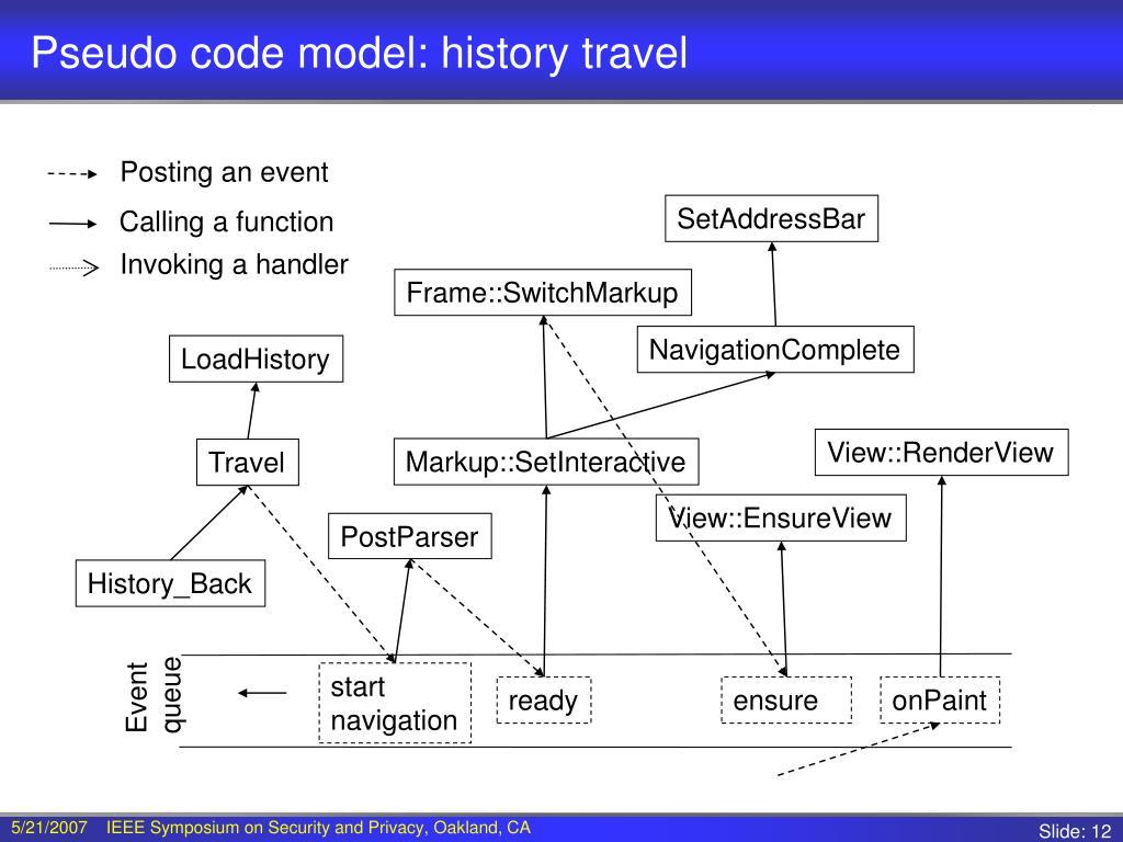 Pseudo code model: history travel