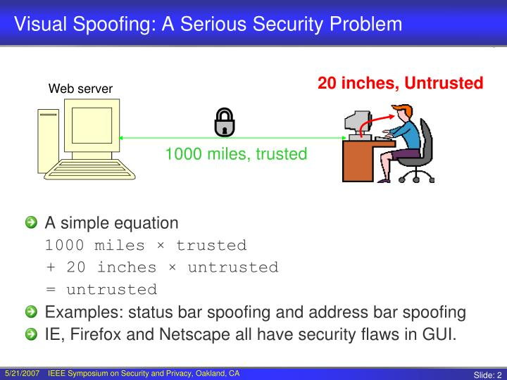 Visual spoofing a serious security problem