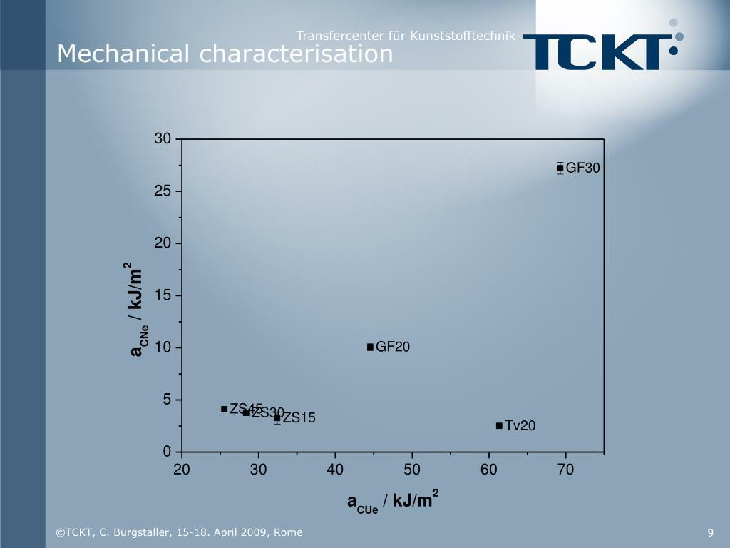 Mechanical characterisation