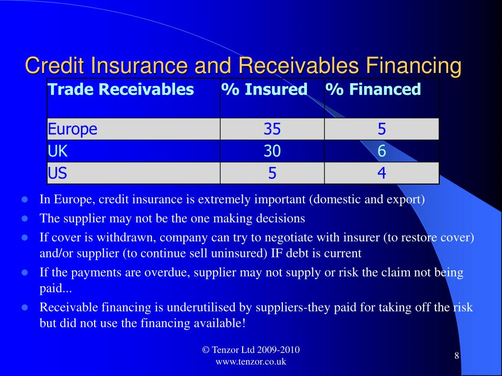 Credit Insurance and Receivables Financing