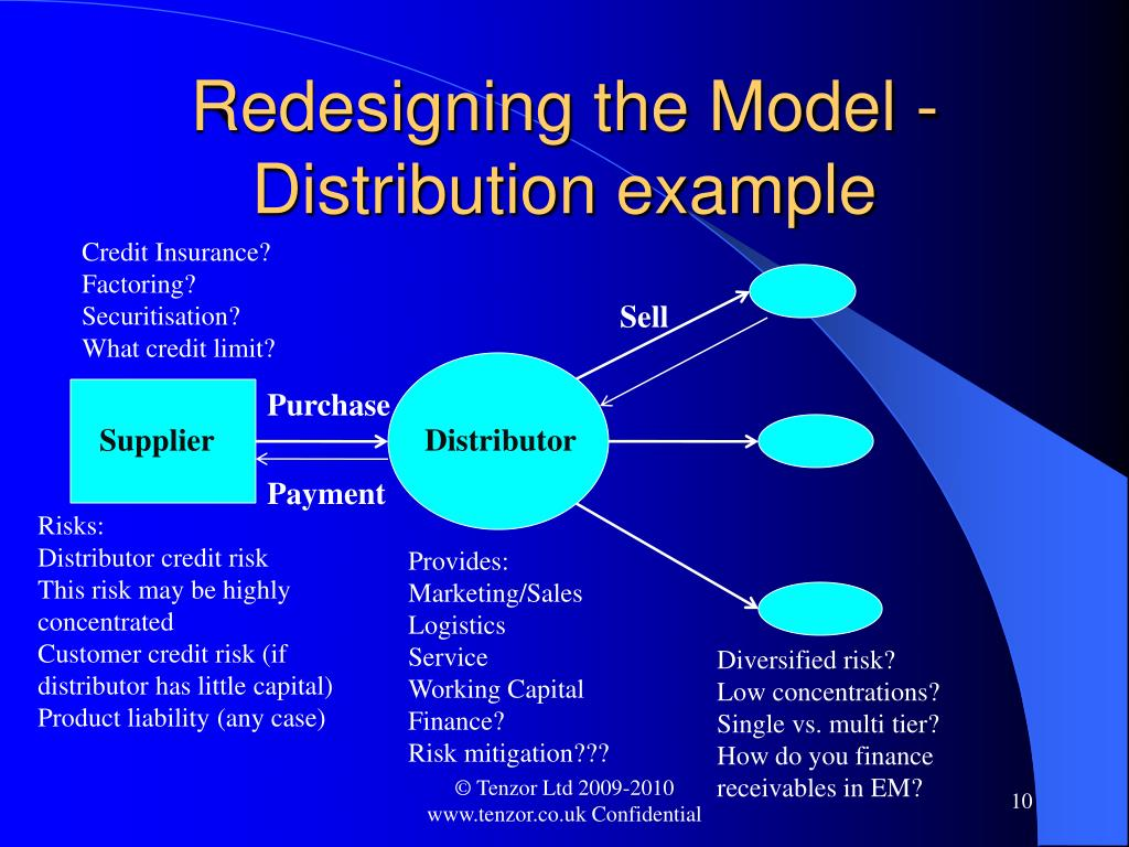 Redesigning the Model -Distribution example