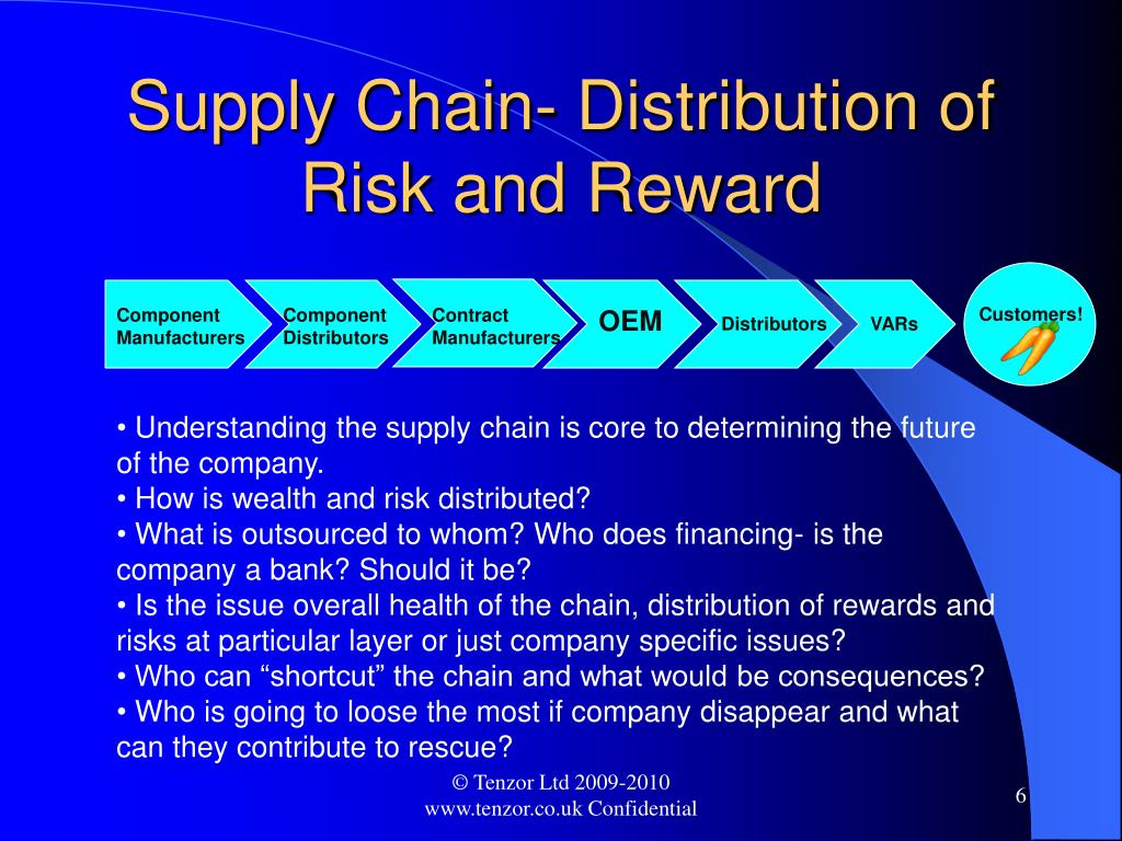 Supply Chain- Distribution of Risk and Reward