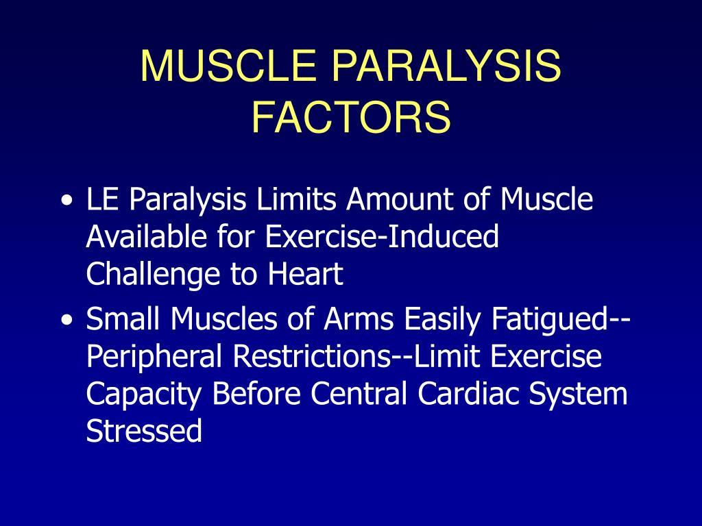 MUSCLE PARALYSIS FACTORS