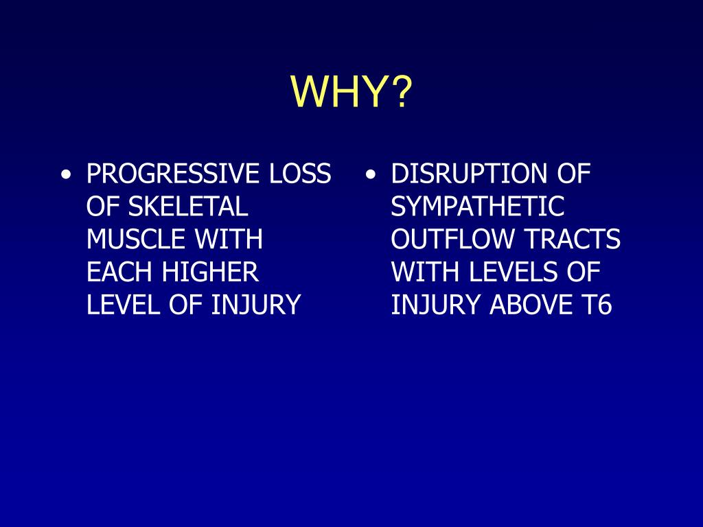 PROGRESSIVE LOSS OF SKELETAL MUSCLE WITH EACH HIGHER LEVEL OF INJURY