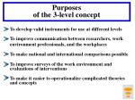 purposes of the 3 level concept