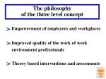 the philosophy of the three level concept
