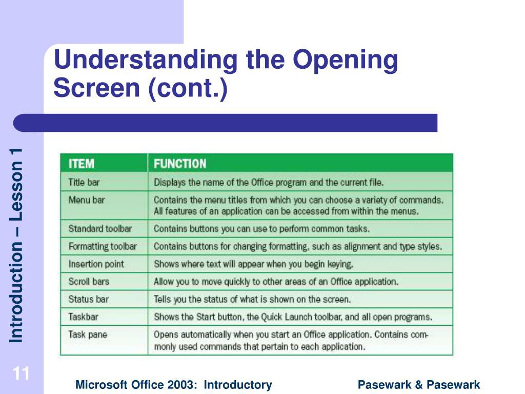 Understanding the Opening