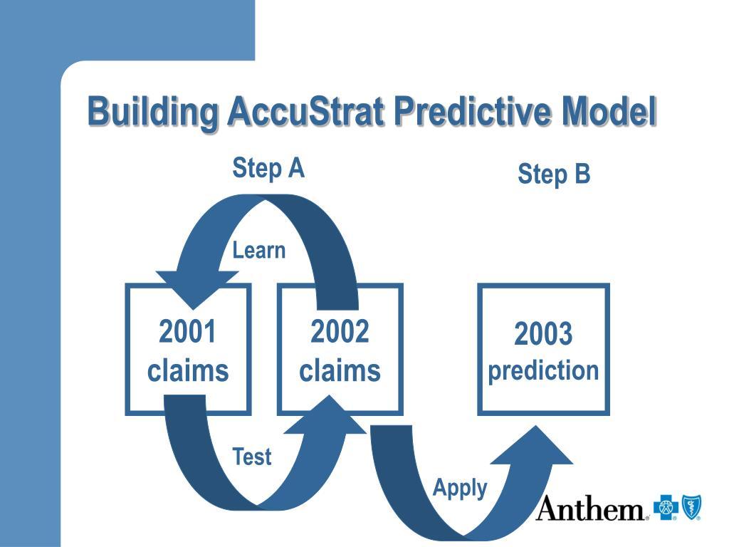 Building AccuStrat Predictive Model