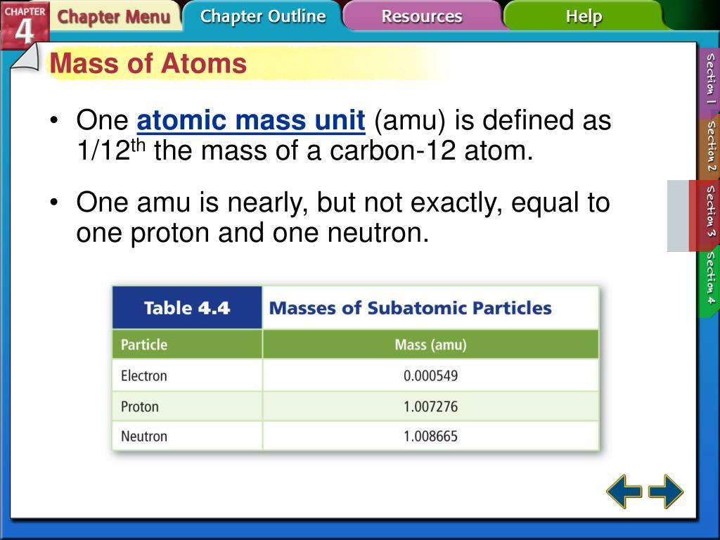 Mass of Atoms