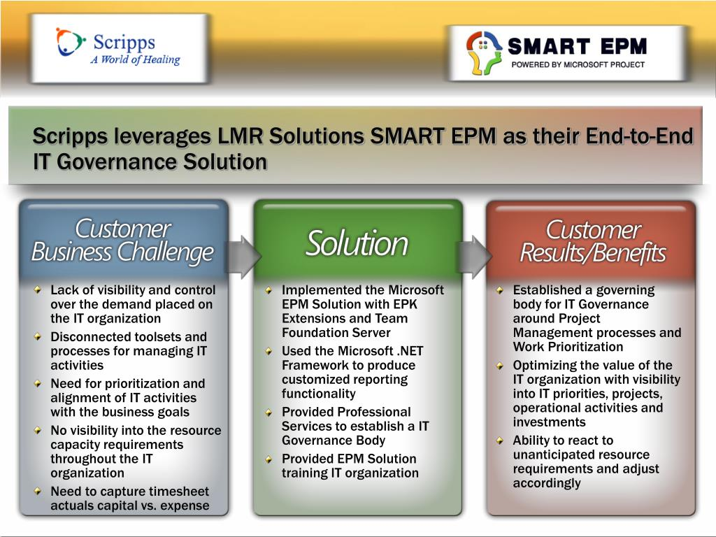 Scripps leverages LMR Solutions SMART EPM as their End-to-End IT Governance Solution