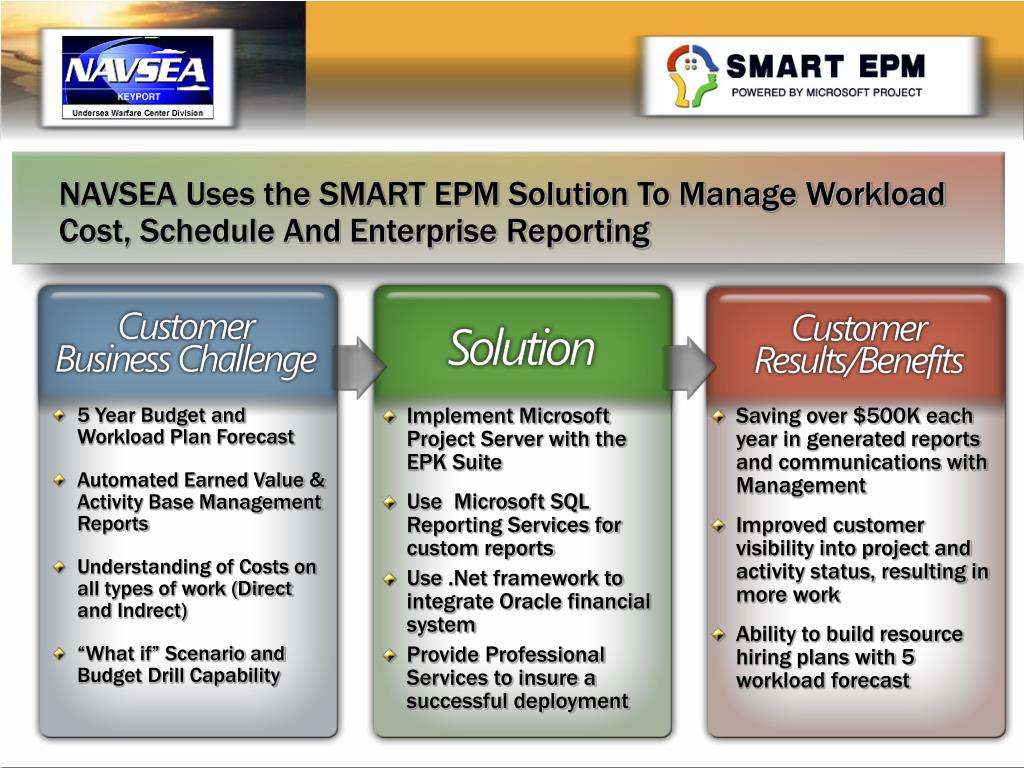 NAVSEA Uses the SMART EPM Solution To Manage Workload Cost, Schedule And Enterprise Reporting