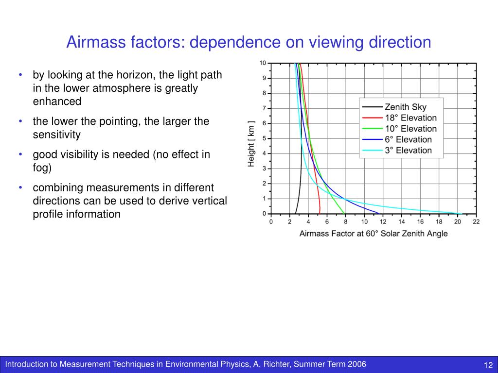 Airmass factors: dependence on viewing direction