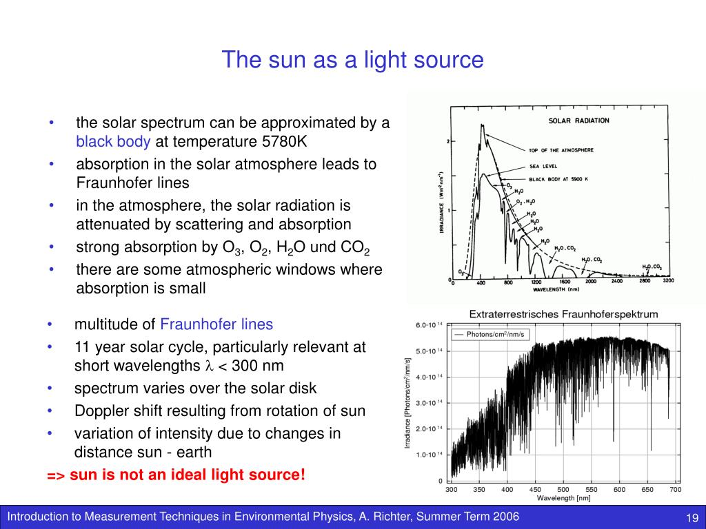 The sun as a light source