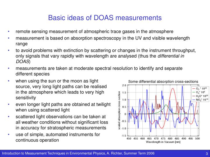 Basic ideas of DOAS measurements
