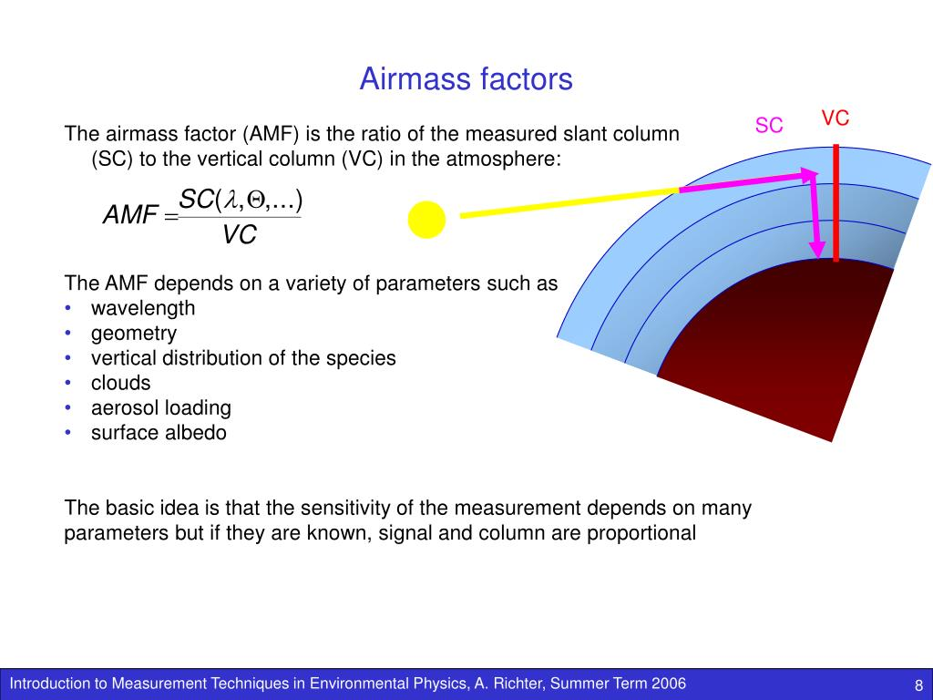 Airmass factors