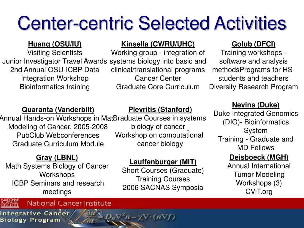 Center-centric Selected Activities
