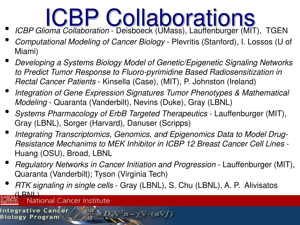 ICBP Collaborations