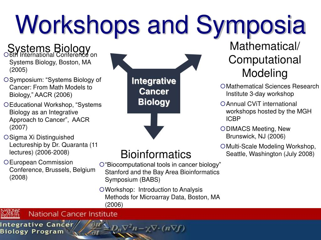 Workshops and Symposia