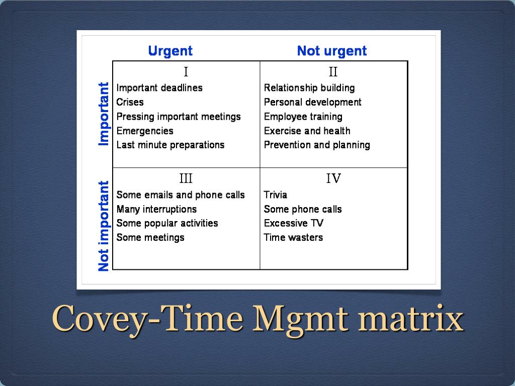 Covey-Time Mgmt matrix
