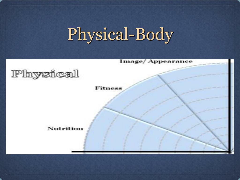 Physical-Body