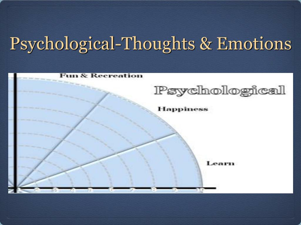 Psychological-Thoughts & Emotions