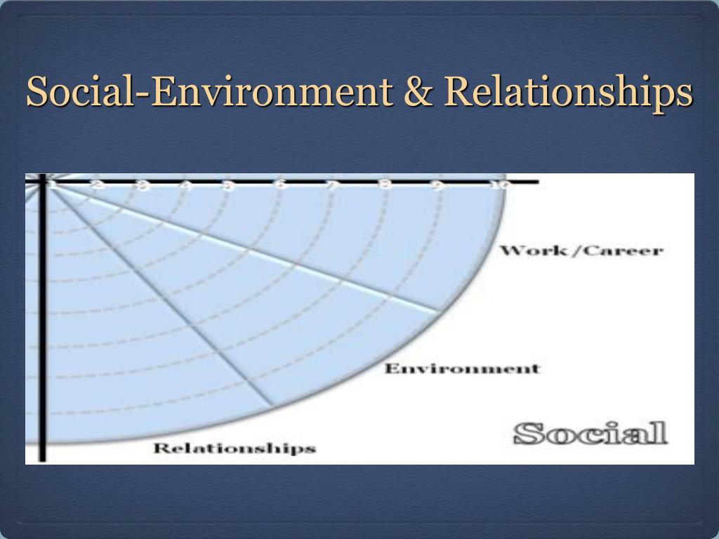Social-Environment & Relationships