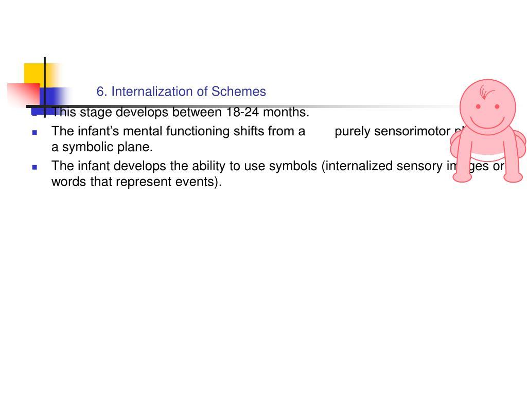 6. Internalization of Schemes