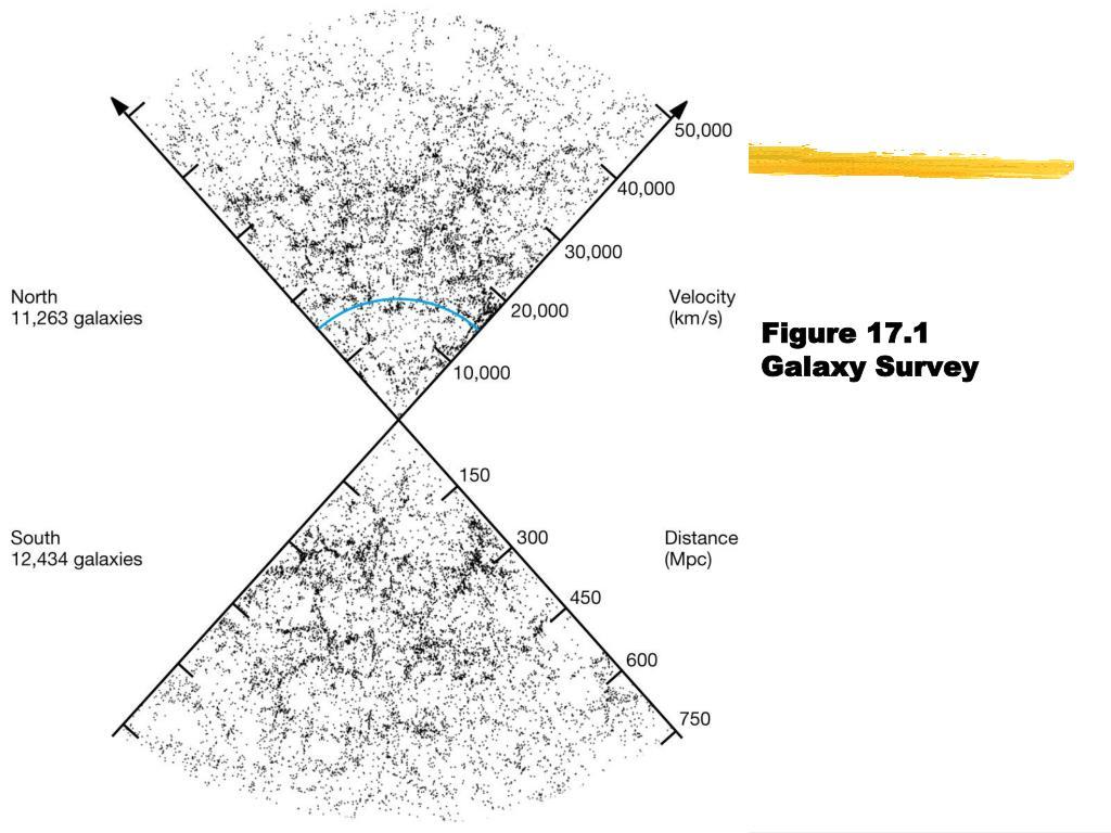 Figure 17.1