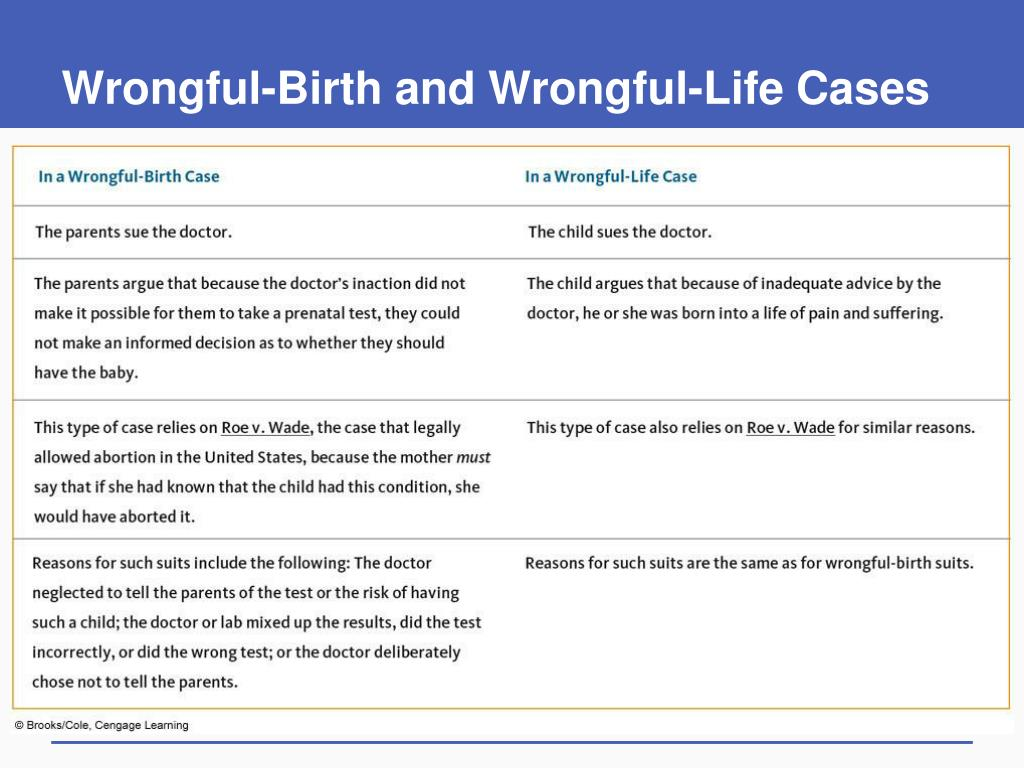 Wrongful-Birth and Wrongful-Life Cases