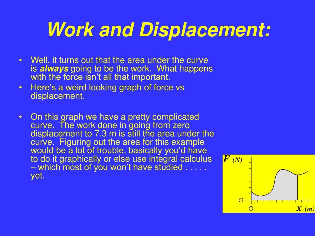 Work and Displacement: