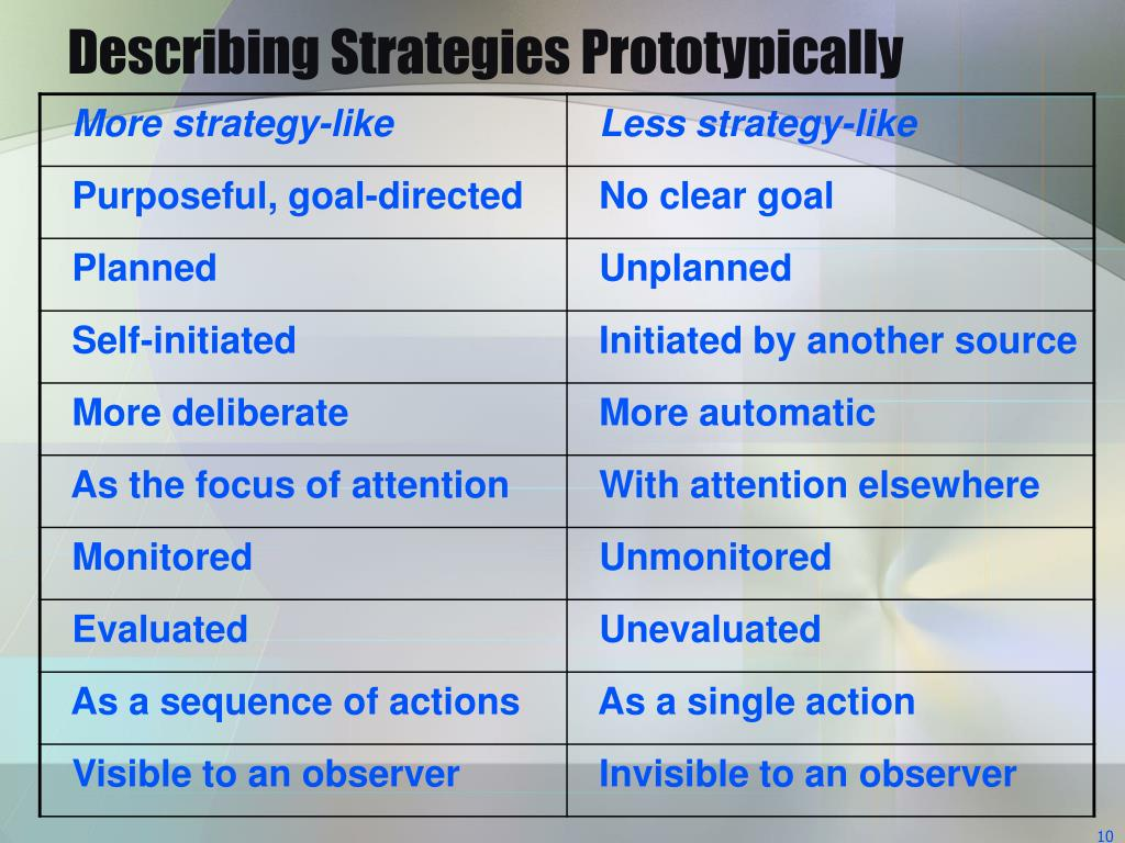 Describing Strategies Prototypically