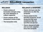 rollback transaction