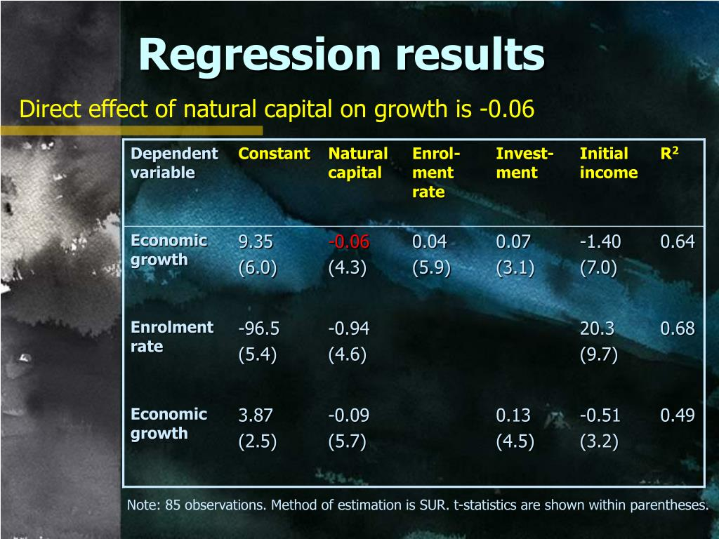 Regression results