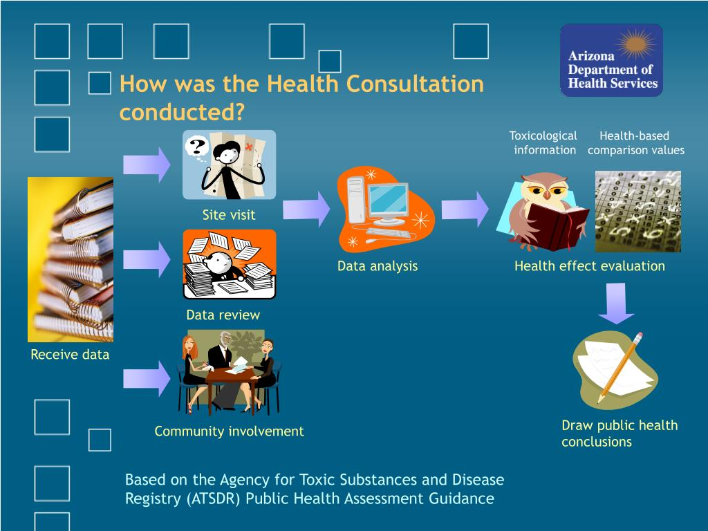 How was the Health Consultation conducted?