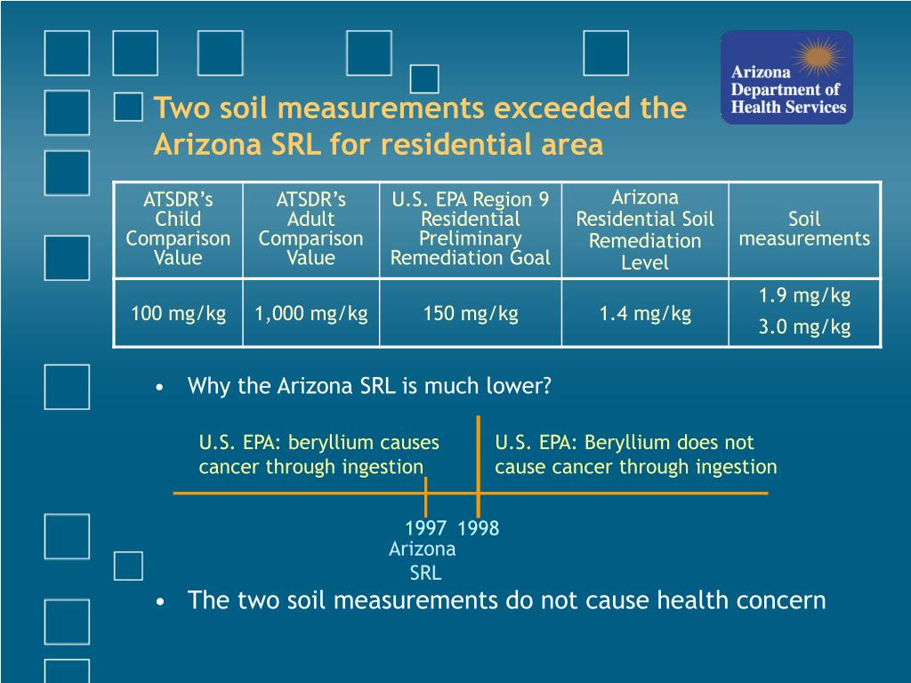 Two soil measurements exceeded the Arizona SRL for residential area