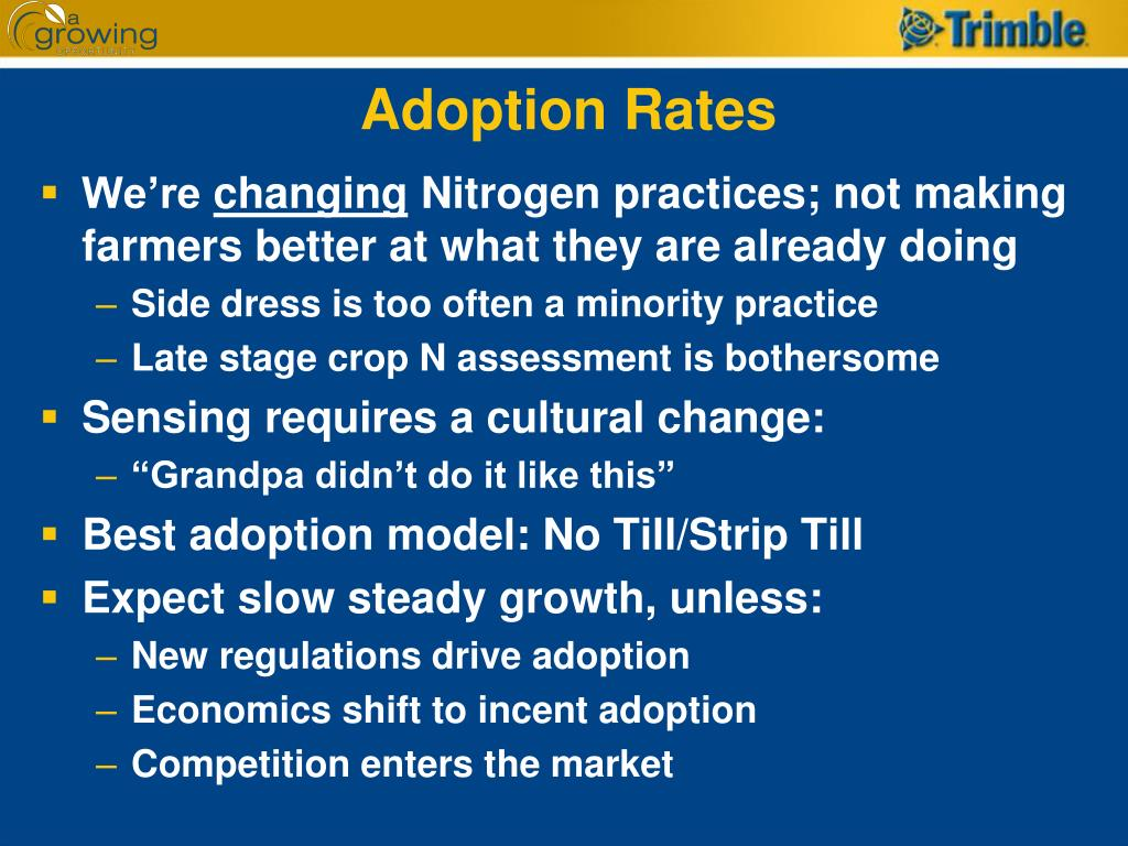 Adoption Rates