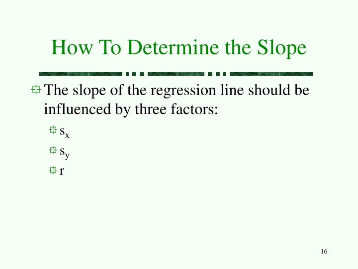 How To Determine the Slope