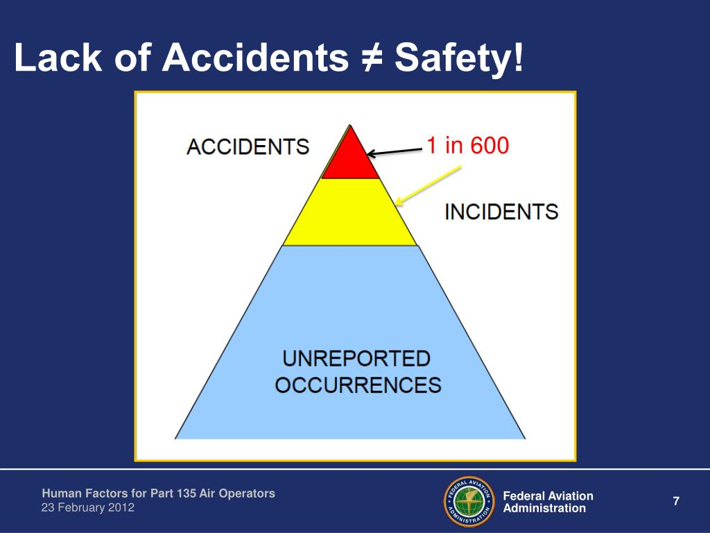 Lack of Accidents ≠ Safety!