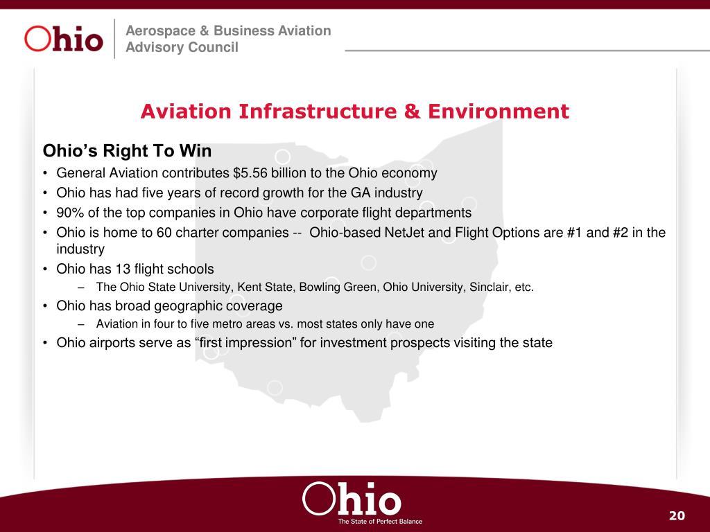 Aviation Infrastructure & Environment