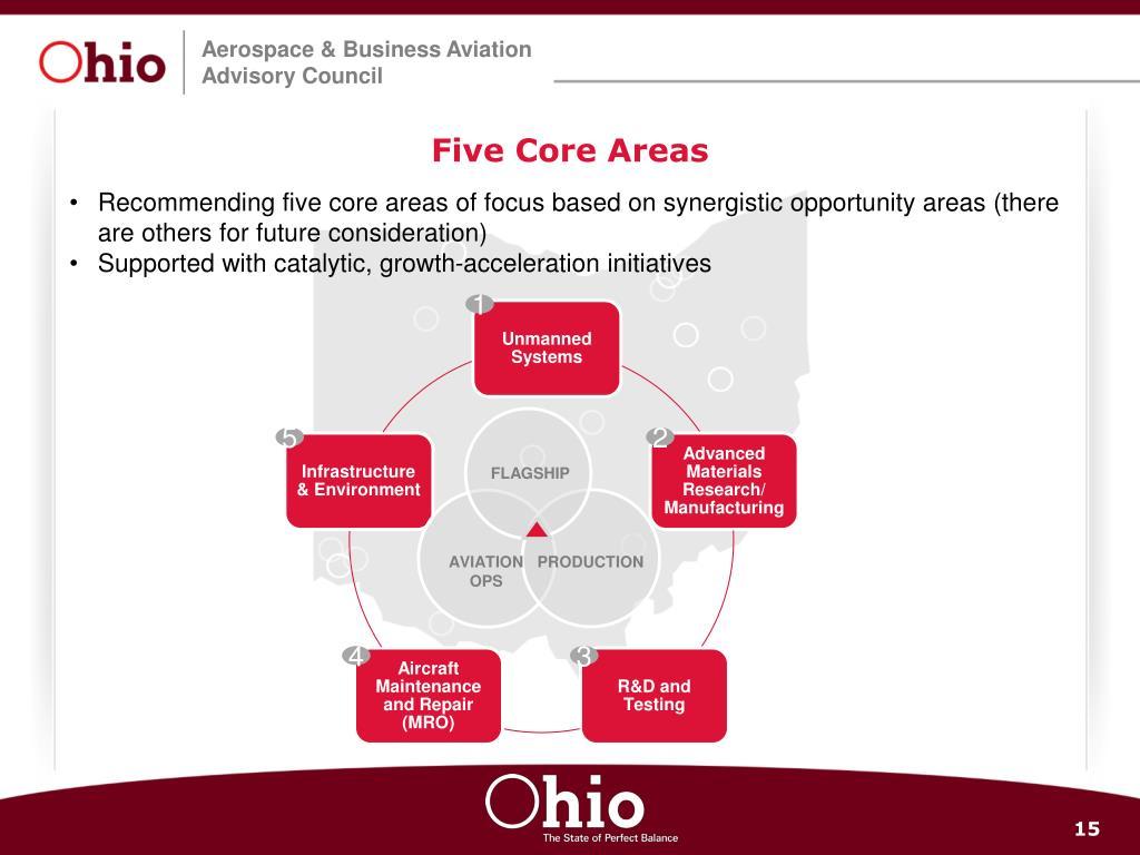 Five Core Areas