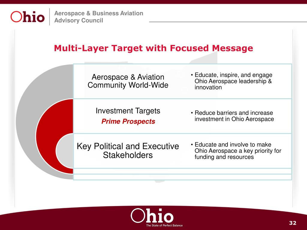 Multi-Layer Target with Focused Message