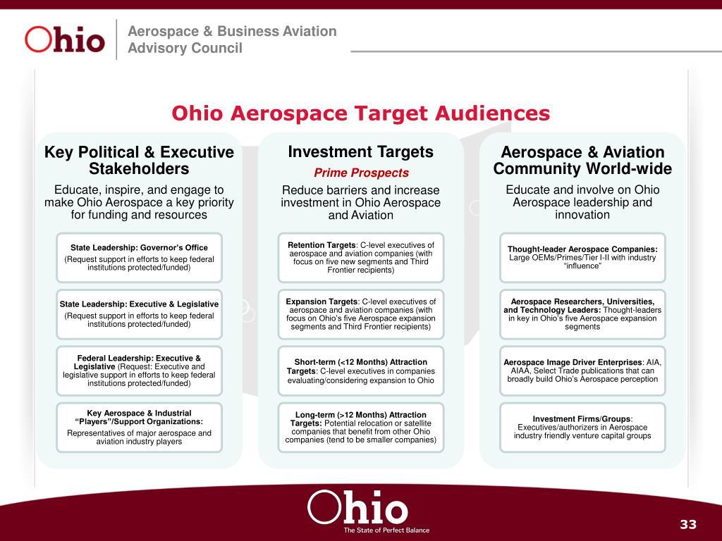 Ohio Aerospace Target Audiences