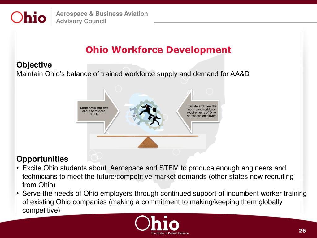 Ohio Workforce Development
