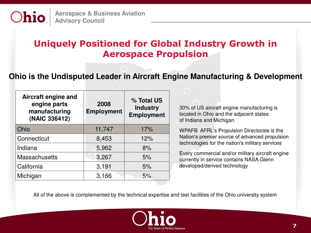 Uniquely Positioned for Global Industry Growth in